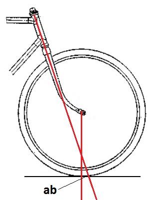Плечо стабильности велосипеда