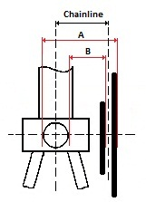 ChainLine - линия цепи
