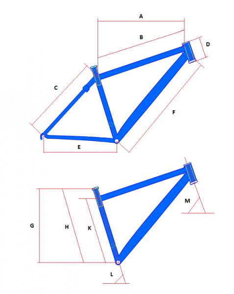 Главные размеры структуры велосипеда